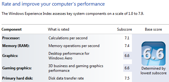 SSD Experience Index